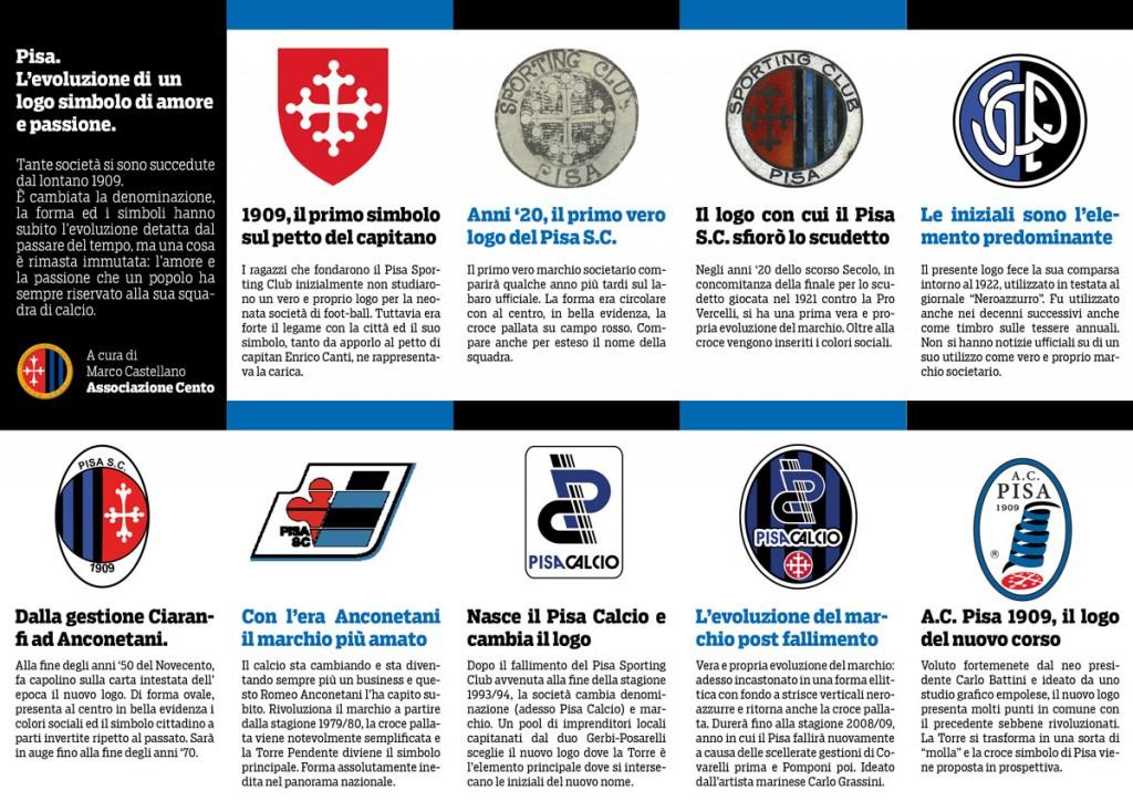 1_La-storia-dei-loghi_new